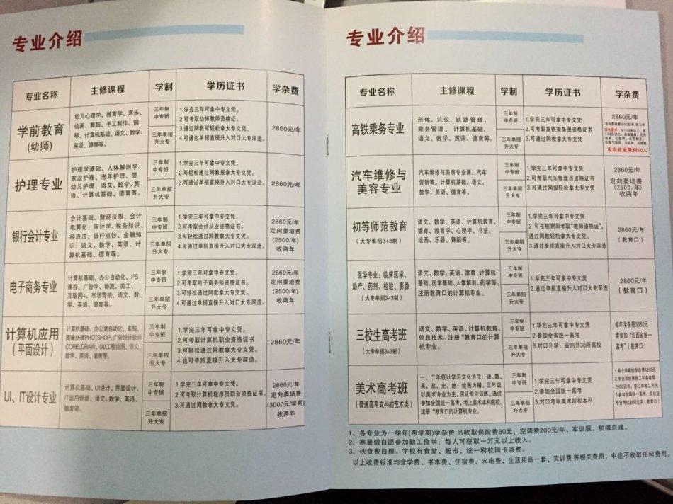 2018年赣州科汇技工学校的学费是多少?图片