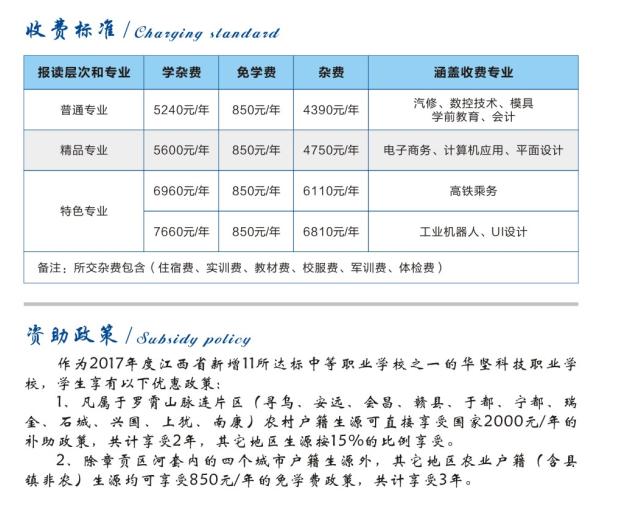 2020赣州华坚科技学校春季收费标准
